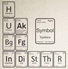 typographic ingenuity periodic table of typefaces