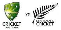CricMath: Prediction-ICC Champions Trophy, Group A: Australi...