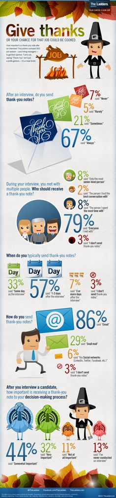 49 best job interview thank you note examples and wording images on