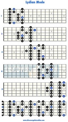 Lydian Mode: 5 patterns | Discover Guitar Online, Learn to Play Guitar