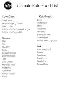 Keto Food List Meats