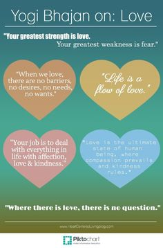 Yogi Bhajan quotes about love.