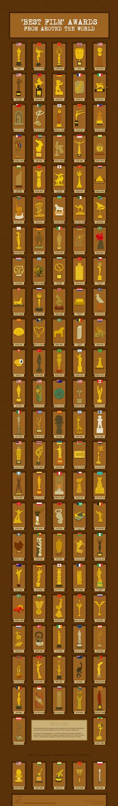 Best Film Awards From Around the World #infographic #Film #Awards #Movie #Entertainment