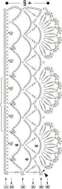 border crochet esquema