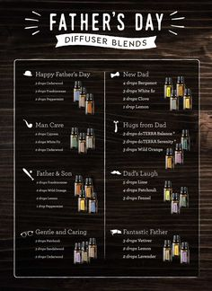 Father's Day is just around the corner! Prepare for dad's special day with these amazing diffuser blends. Which blend explains your relationship with your dad?