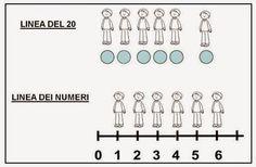 Il Metodo Analogico: 13. I vantaggi del metodo analogico