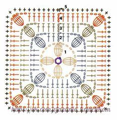 Materiales gráficos Gaby: Bolso multiuso Crochet Squares, Crochet Motif Patterns, Granny Square Crochet Pattern, Crochet Diagram, Crochet Granny, Crochet Designs, Motifs Granny Square, Granny Squares, Crochet Art