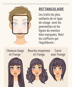 Un excellent guide pour changer de look avec du style