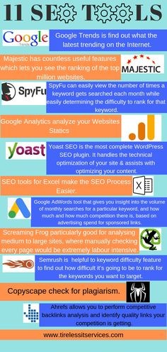 Are you looking for ways to improve your SEO? Want to know the tools that can do a lot of the hard work for you? Digital Marketing Services, Seo Services, Website Design Services, Seo Tools, Business Branding, Search Engine Optimization, Hard Work, Web Development, Service Design