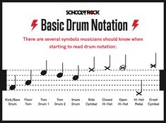 Learn to read drum notation with School of Rock. Master drum and cymbal techniques to quickly play any drum beat, even if you've never heard it before. Reading Sheet Music, Drum Sheet Music, Drums Sheet, Music Writing, Drum Lessons, Music Lessons, Music Basics, Music Hacks, Drum Notes