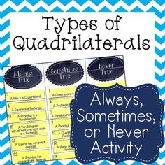 My students love doing card sorts! This would be perfect to get my Geometry students really thinking about all the different Quadrilateral theorems. This card sort activity has students categorize 24 statements about different types of quadrilaterals ( Kites, Parallelograms, Trapezoids, Rectangles, Rhombi, and Squares ) as Always True, Sometimes True, and Never True.