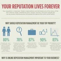 #ReputationManagement  : Your Reputation Lives Forever