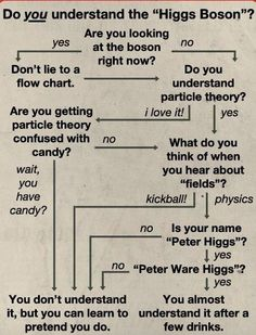Do you understand the Higgs Boson? :D