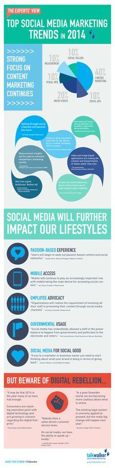 Top Social Media Marketing trends in 2014 #infografia #infographic #socialmedia