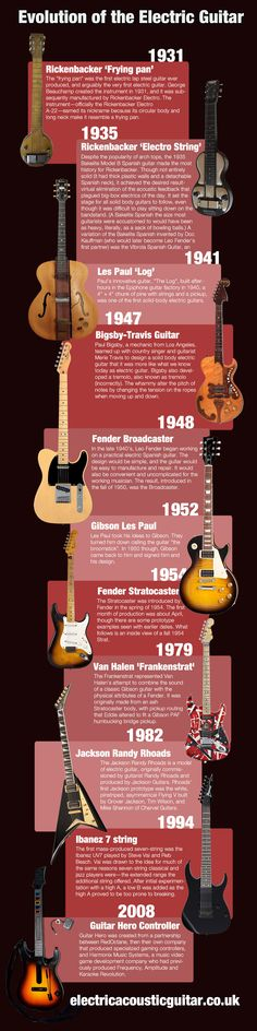 The history of electric guitars.
