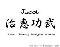 Jacob (name)