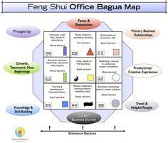 feng shui office bagua map basic feng shui office