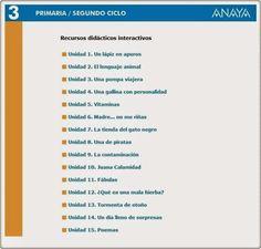 recursos interactivos anaya lengua 3º