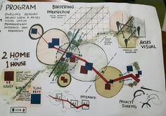 Amalia Tsabitul Azmi - Kel 5 - programming diagram (revisi)