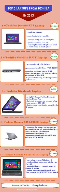 INFOGRAPHIC: Hi, GOOD NEW YEAR, Toshiba the Japanese Electronics Company released Last Year many products to the market, but here we tried to select the best 5 lap