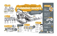Running Correctly: All You Need To Know Through Infographics