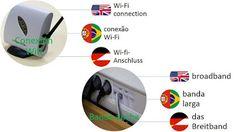 Internet: vocabulario en inglés, alemán y portugués.