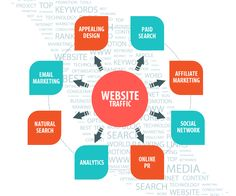 We are the fastest growing SEO service provider company in India .planning, banner Advertisement)