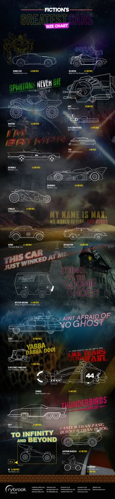 Fiction's Greatest Cars - A Size Chart #Infographic #Cars #Movies