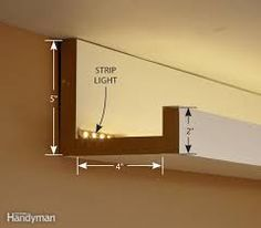 Image result for cove lighting detail