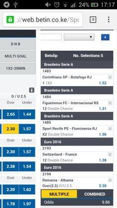 Betin Today Games