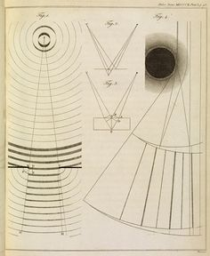 Pictured above, a diagram that was created to accompany an 1802 lecture given before the Royal Society by Thomas Young (1773-1829), illustrating Young's wave theory of light