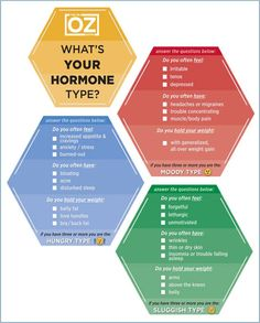 What's Your Hormone Type {Dr. Oz Show} : your hormones control more than just your mood. They can affect your weight, hunger, sleep – even where your fat is stored! So when they're thrown off balance, it can impact your health. Find out what your hormone type is with this easy quiz, and then get your hormones back in balance with the best solutions for each type.