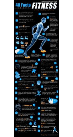 40 Facts About Fitness (Infographic) #fitness #health #healthy #infographic
