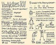 visual notetaking | While Austin presented his section on drawing, I live captured this ...