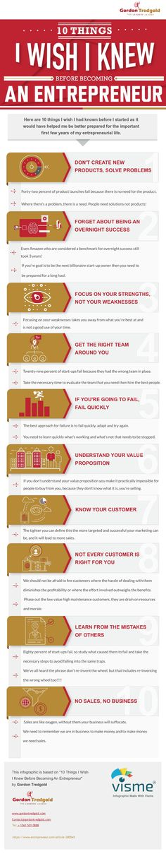 "by	Gordon	Tredgold This	infographic	is	based	on	""10	Things	I	Wish I	Knew	Before	Becoming	An	Entrepreneur""	 https://www.ent..."