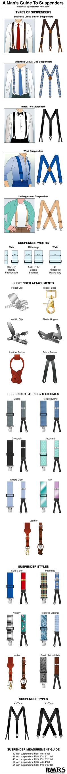 A Man's Guide To Suspenders Trouser Braces Infographic Suspender Guide Sharp Dressed Man, Well Dressed Men, Fashion Infographic, Style Masculin, Suspender Dress, La Mode Masculine, Herren Outfit, Men Style Tips, Man Stuff