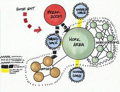 bubble diagram in design cad - Google 搜尋