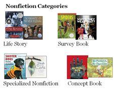 Major nonfiction categories in children's literature