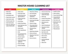 The Ultimate House Cleaning Checklist Printable PDF by MyLuxeFinds
