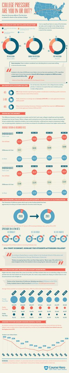 How Does The Economy Affect What College A Student Chooses? #highered #infographic