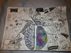 """Thought shower"" a level art sketchbook, sketchbook ideas, sketchbook layout, sketchbook Mind Map Art, Mind Maps, Kreative Mindmap, Kunst Portfolio, Portfolio Ideas, Mind Map Design, Photography Sketchbook, Photography Uk, Photography Composition"