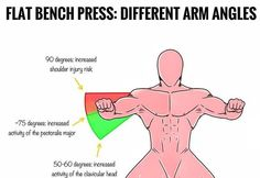 Bench Press Different Arm Angles For Different Purposes Bench Press Angles Pressing