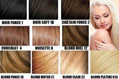 Ce que la couleur de vos cheveux dit de vous