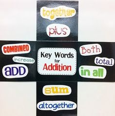 great idea for a group activity..have a bunch of words cut out and on the board and each gorup has a poster (add sub mult div) students from group have to go up and get words for their operation!!!!