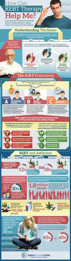 Learn more about Rational Emotional Behavioral Therapy and how it used to treat drug and alcohol addiction.  #REBT #MentalHealth #infographics