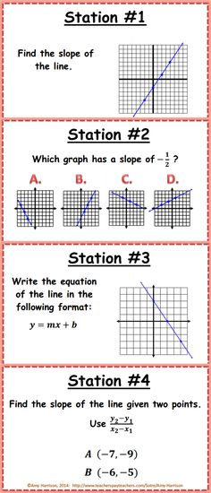 $ Slope and Linear Equations Stations 8.EE.B.6; 20 Questions