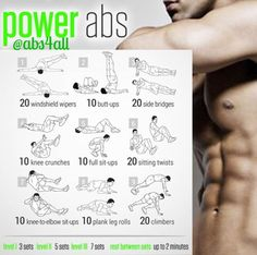 Abs abs abs!!!