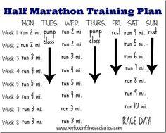 Beginner's 8 Week Half Marathon Training Plan