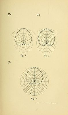 geometricalpsych00cook_0053 by Public Domain Review, via Flickr