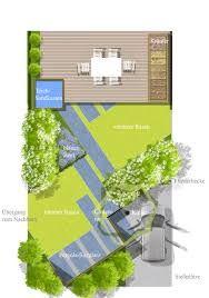 Bildergebnis für gartenplanung kleine gärten